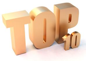 hot blog topics 2014